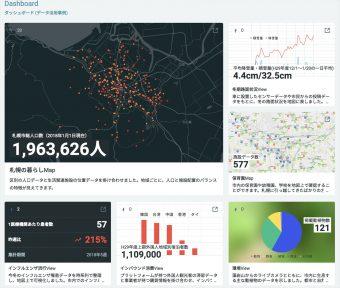 札幌市のオープンデータ・プラットフォーム「DATA-SMART CITY SAPPORO」