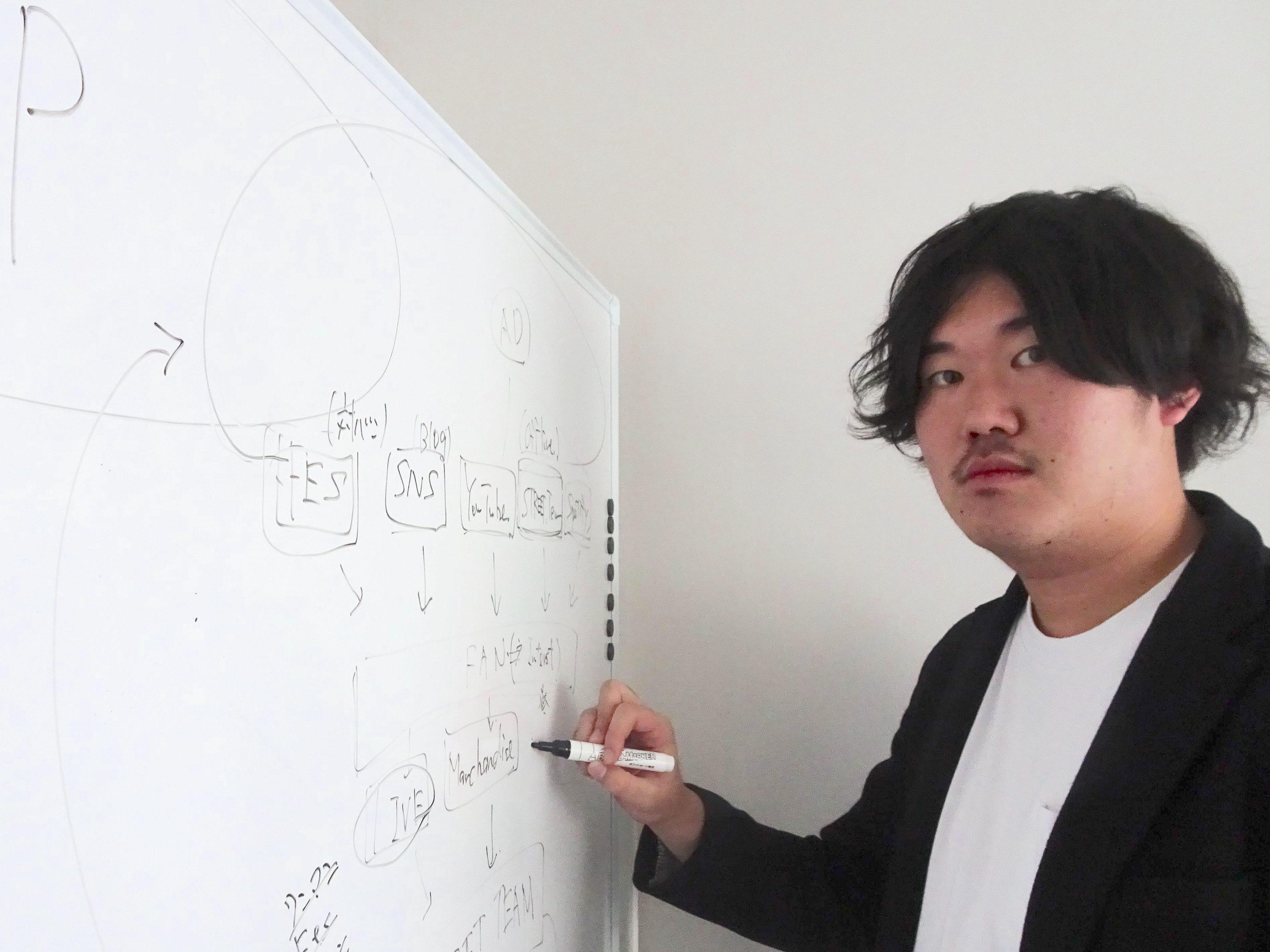 Onokuwaの石谷優樹代表取締役CEO