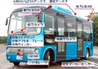 実証評価に使用されるバス(先進モビリティ)