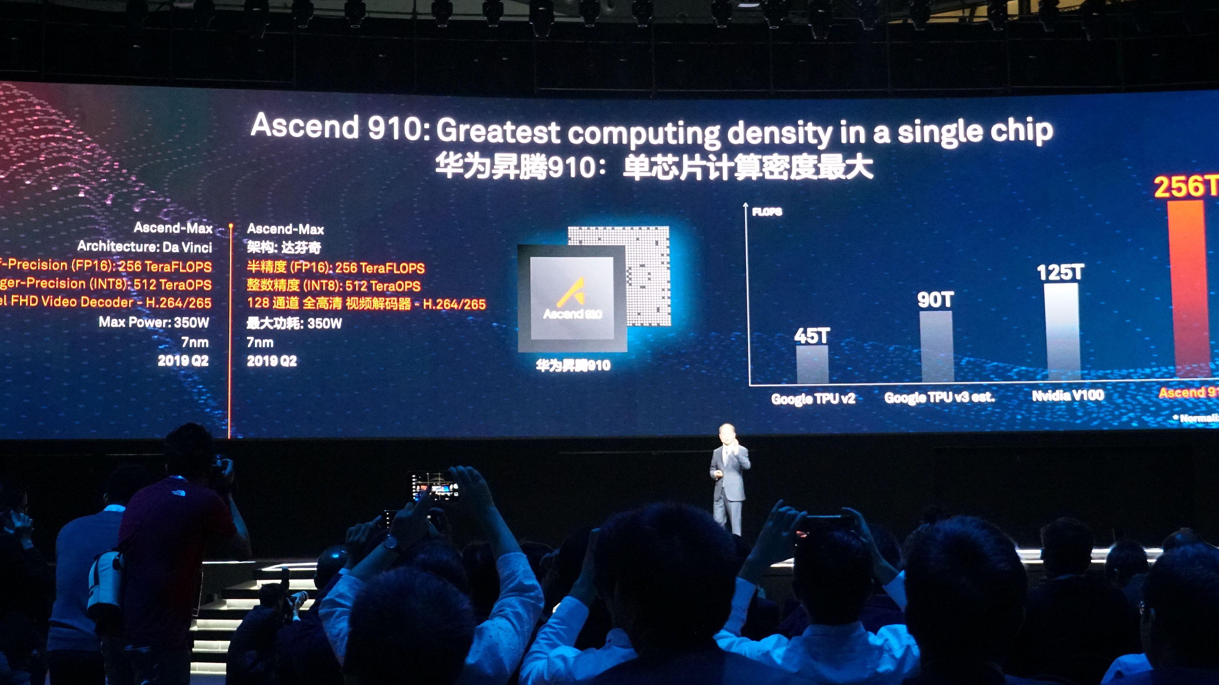 AIチップ「Ascend」が発表されたHuawei Connect2018のキーノート