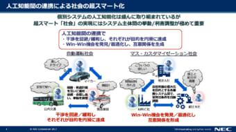 図:森永氏が「AI間連携技術」について説明する際に利用しているイラスト(提供:NEC)