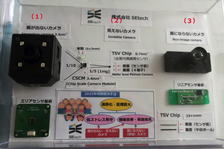 左上(1)が「画が出ないカメラ」、中央の(2)TSV Chipが極小(0.7mm)の「見えないカメラ」、さらに右横(3)が「画にならないカメラ」