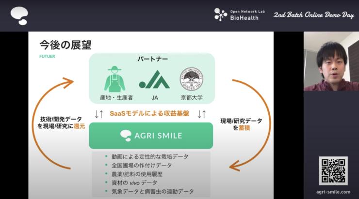 株式会社AGRI SMILEの代表取締役・中道貴也氏