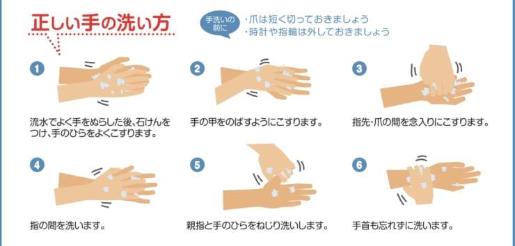 正しい手洗いの6ステップ(厚生労働省ホームページより)