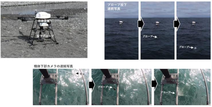 計測機器を投下する「海中観測投下型ドローン」(画像提供:横田氏)