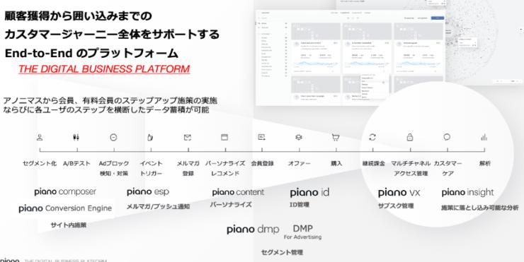 図2(PIANO Japan提供)