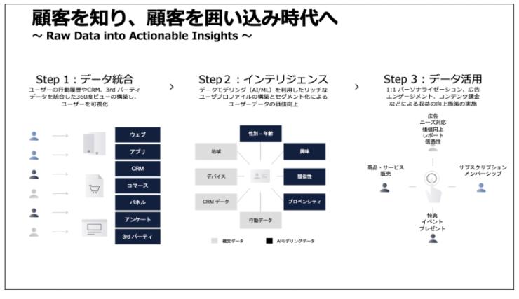 図1(PIANO Japan提供)