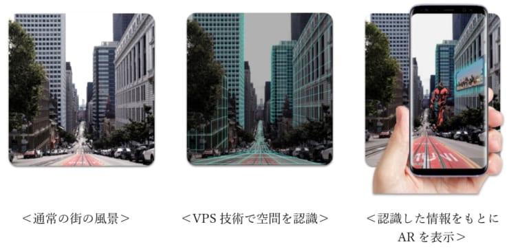 スマートフォンカメラでエンドユーザーの位置や向いている方向を特定し、適切な場所にARコンテンツを表示するイメージ(SoVeC提供)
