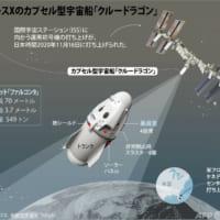 【図解】スペースXのカプセル型宇宙船「クルードラゴン」