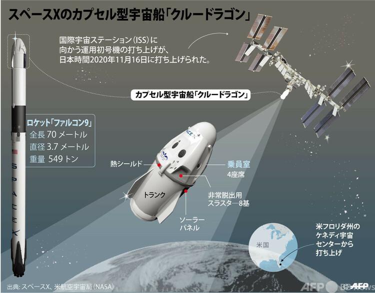 スペースXのカプセル型宇宙船「クルードラゴン」の仕様を説明した図(2020年11月12日撮影)。(c)SIMON MALFATTO, KUN TIAN : AFP