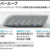 超高速移動システム「ハイパーループ」走行実験を実施