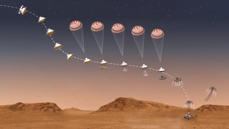 火星探査車「パーサビアランス(Perseverance)」の降下、着陸の手順(NASA / JPL-Caltech)