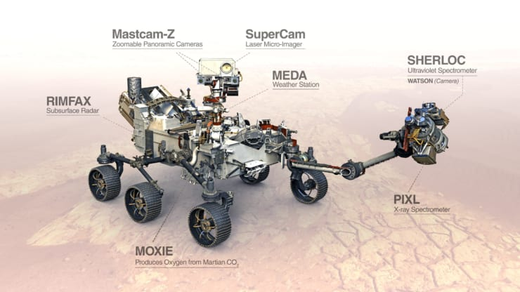 火星探査車にはカメラやスキャナーなど7つの探査機器が搭載されている(NASA / JPL-Caltech)