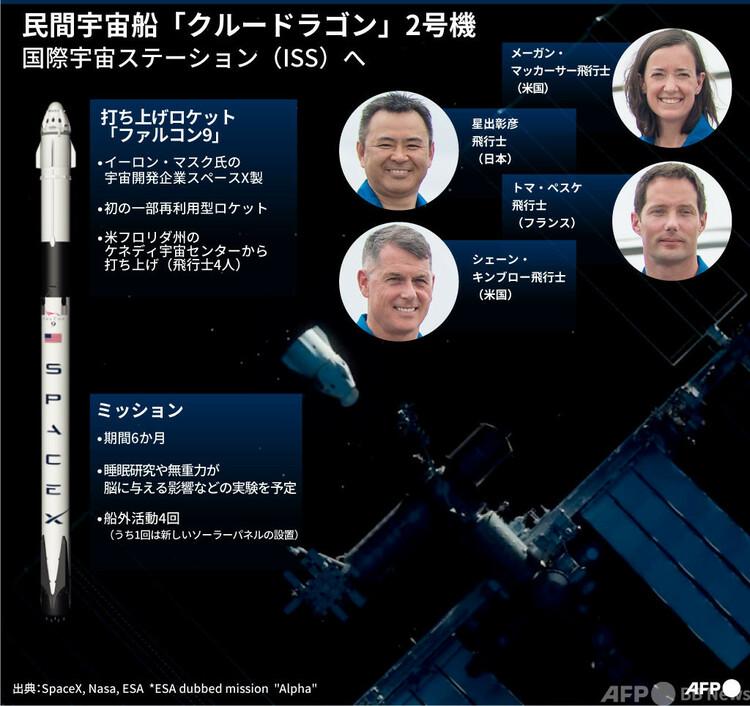 国際宇宙ステーション(ISS)へ向かう民間宇宙船「クルードラゴン」2号機。ミッション、搭乗員などをまとめた図(2021年4月21日作成)。(c)SABRINA BLANCHARD, EMMANUELLE BAILLON, STEPHANE KOGUC / AFP