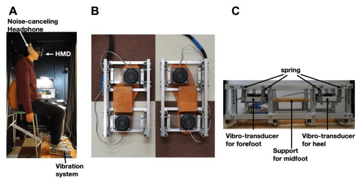 図A:バーチャル歩行システムの全体像、図B:足裏振動装置を上から見たところ、図C:側面から見た足裏振動装置(画像提供:豊橋技術科学大学)