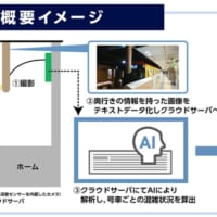 東京メトロ 銀座線と丸ノ内線で号車ごとのリアルタイム情報発信開始