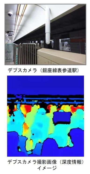 駅に設置されたデプスカメラ(上)と撮影画像(東京メトロリリースより)