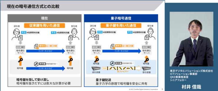 キャプション:現在の暗号通信と、量子暗号通信の違いについて解説する村井氏(「東芝オンラインカンファレンス2021 TOSHIBA OPEN SESSIONS」セミナーより)