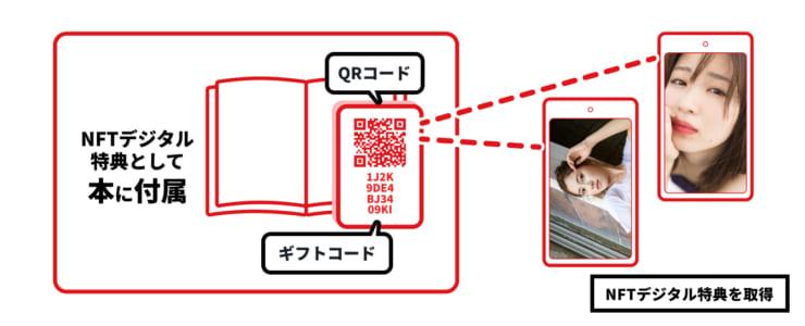 デジタル特典のイメージ(メディアドゥ提供)